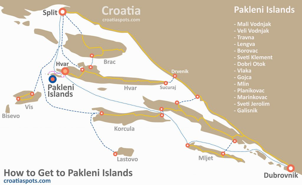 Map of travel options to reach Pakleni archipelago